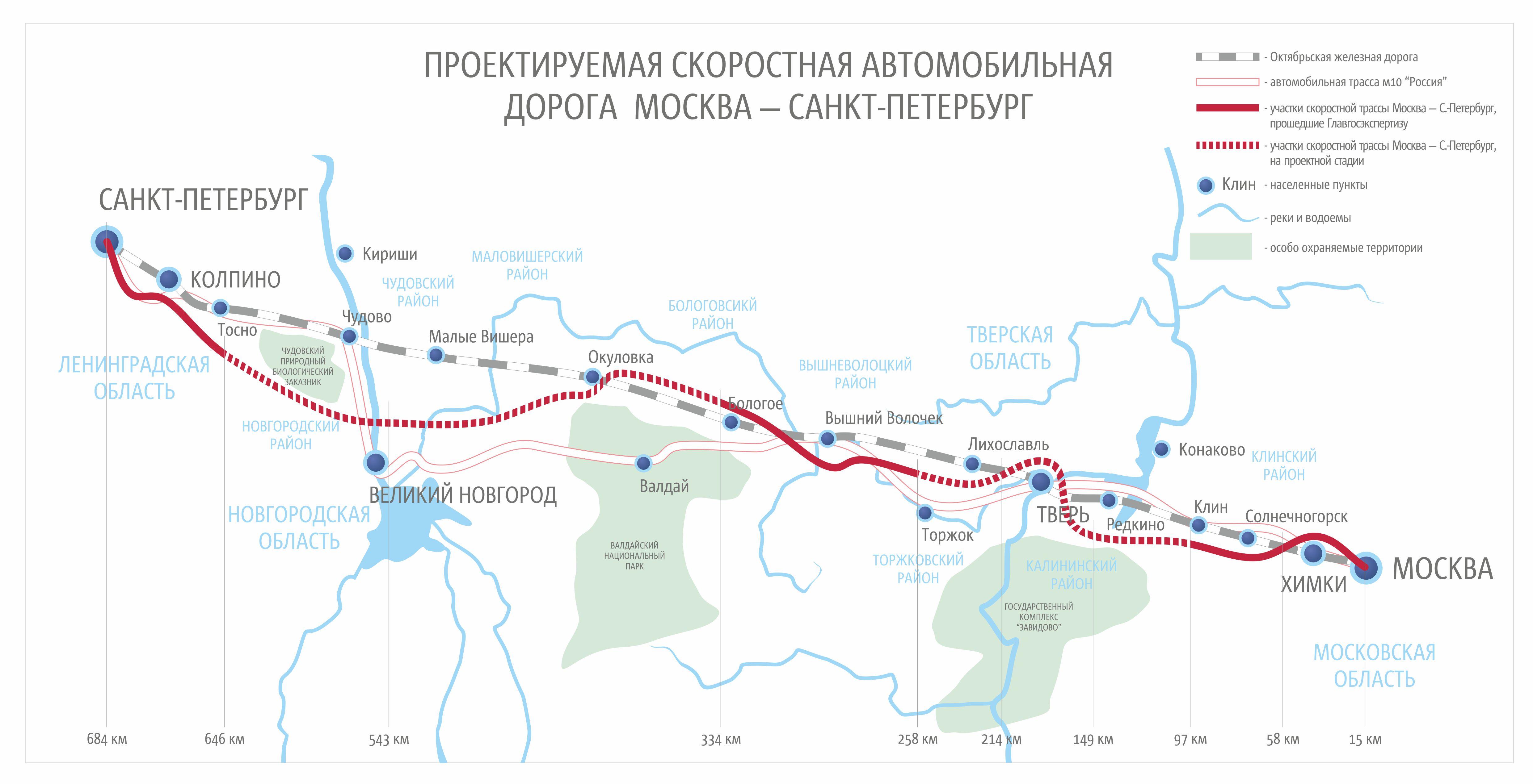 Сколько км от Москвы до Санкт-Петербурга?