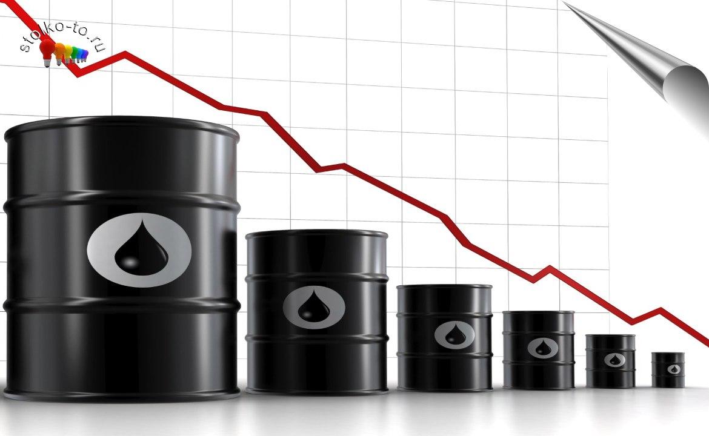 Сколько стоит литр бензина