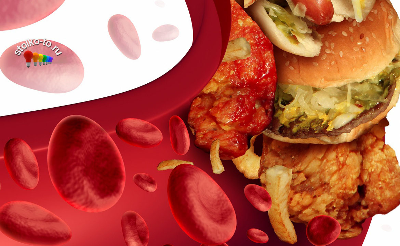 Чем опасен холестерин